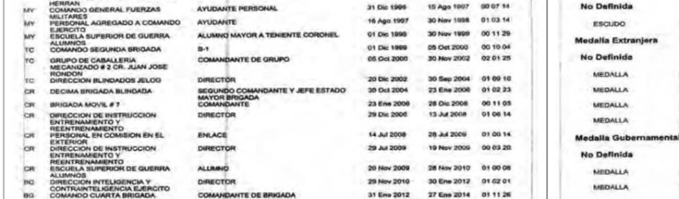 En el currículum se detalla que Martínez Espinel fue comandante segundo de la Décima Brigada entre el 30 de octubre de 2004 y el 21 de enero de 2006.