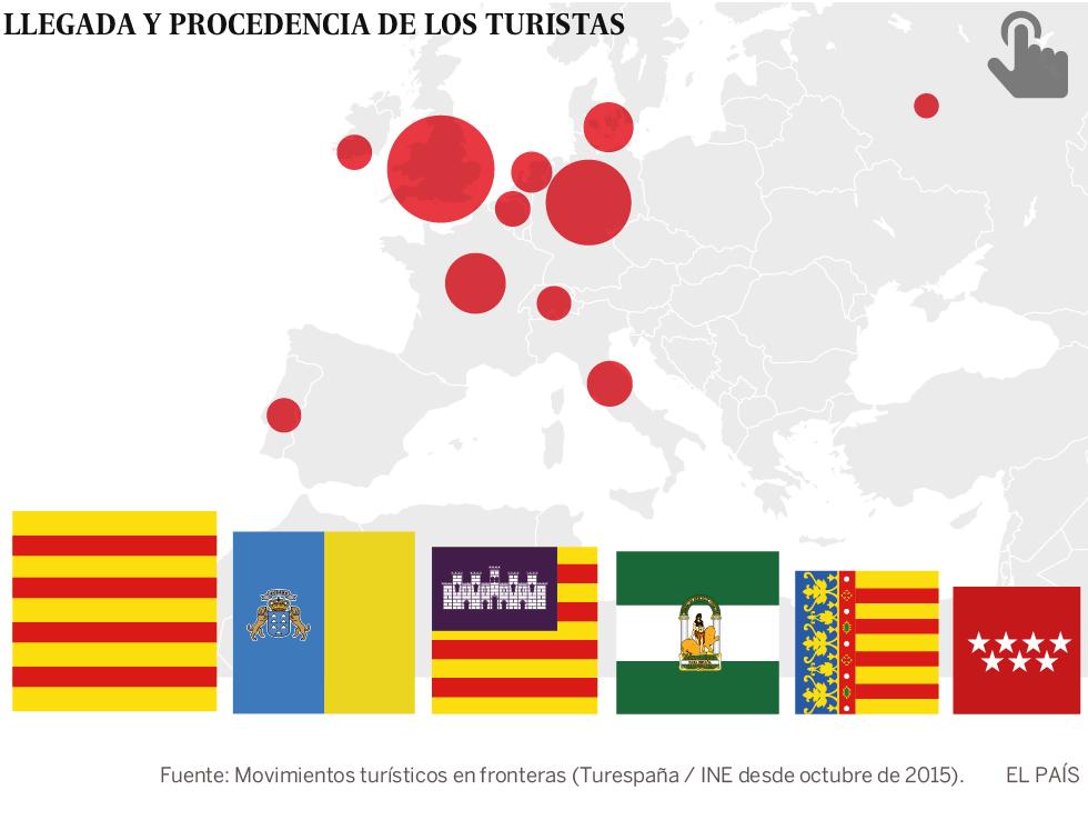 ¿Qué hacer con la primera industria de España?