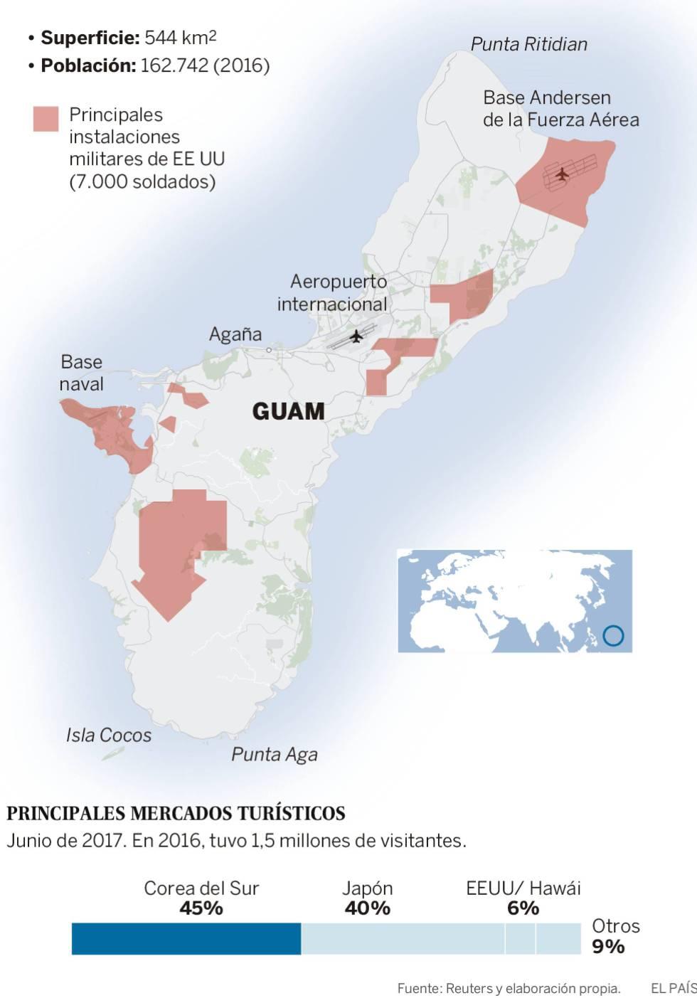 Cuando Guam era una isla española