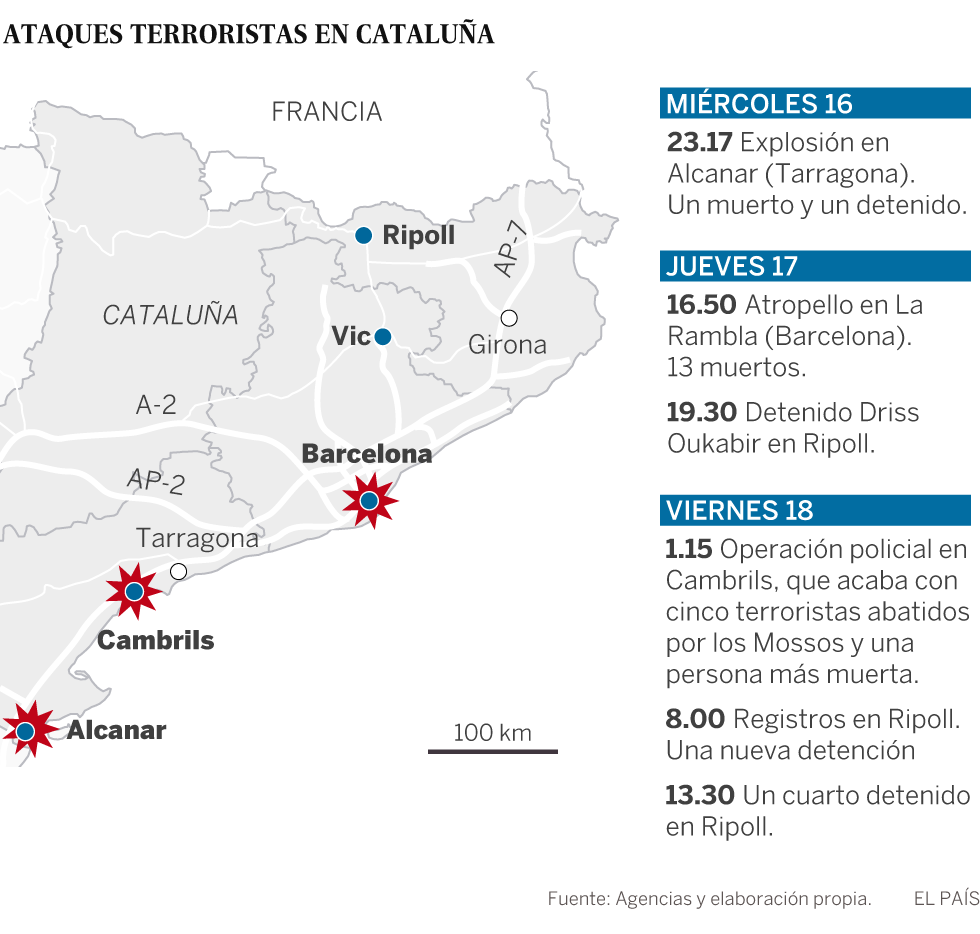 Lo que se sabe de los atentados en Barcelona y Cambrils