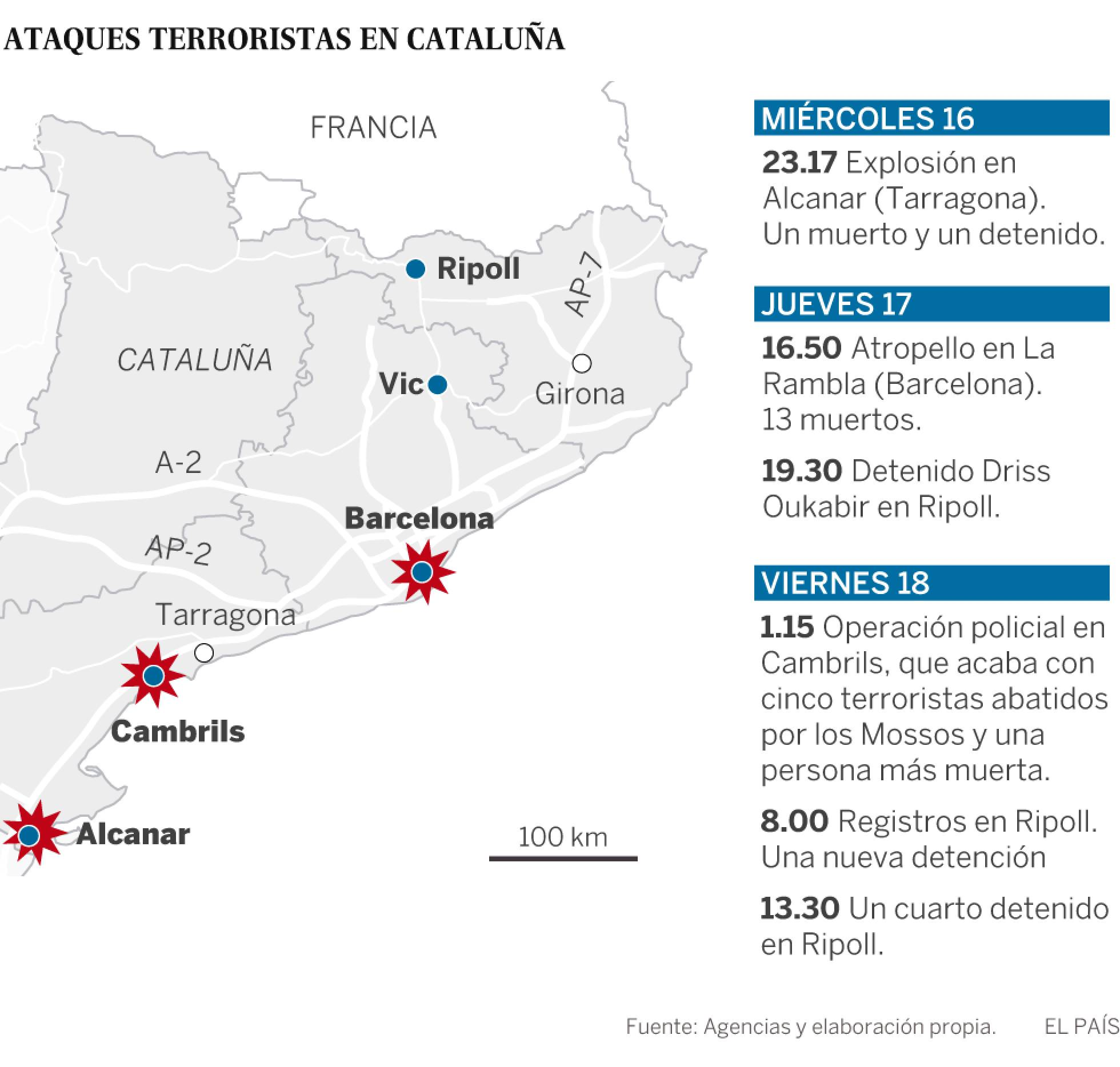 Atentados terroristas en Barcelona y Cambrils 17-08-2017 (Pág 11 ... 0d7b2c9c48c