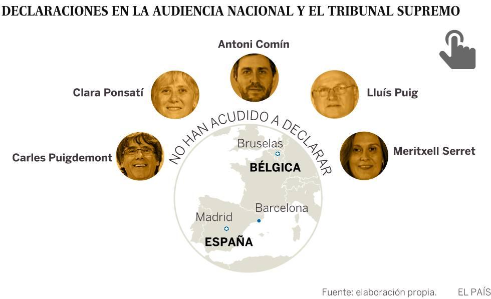 La juez manda a la cárcel sin fianza a Junqueras y a otros siete 'exconsellers' de la Generalitat