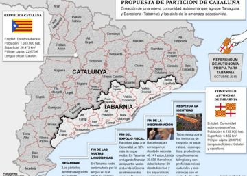 Tabarnia: the hoax independence movement trending now in Spain