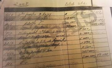 Caja B del PP, 2008. Apunte contable entregado por EL PAÍS a la Fiscalía.