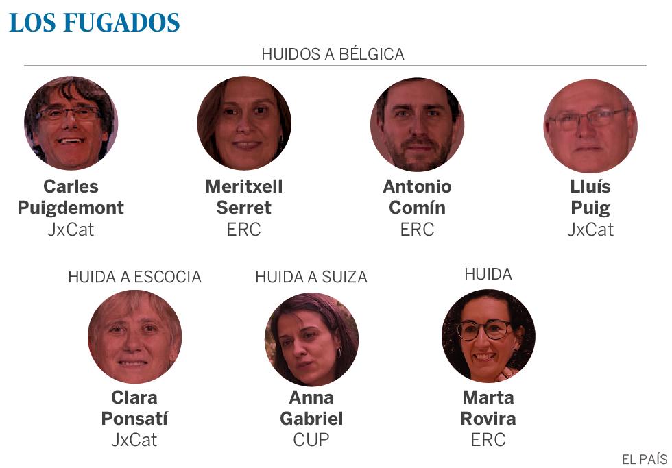 Marta Rovira anuncia que no comparece en el Supremo y que se marcha de España