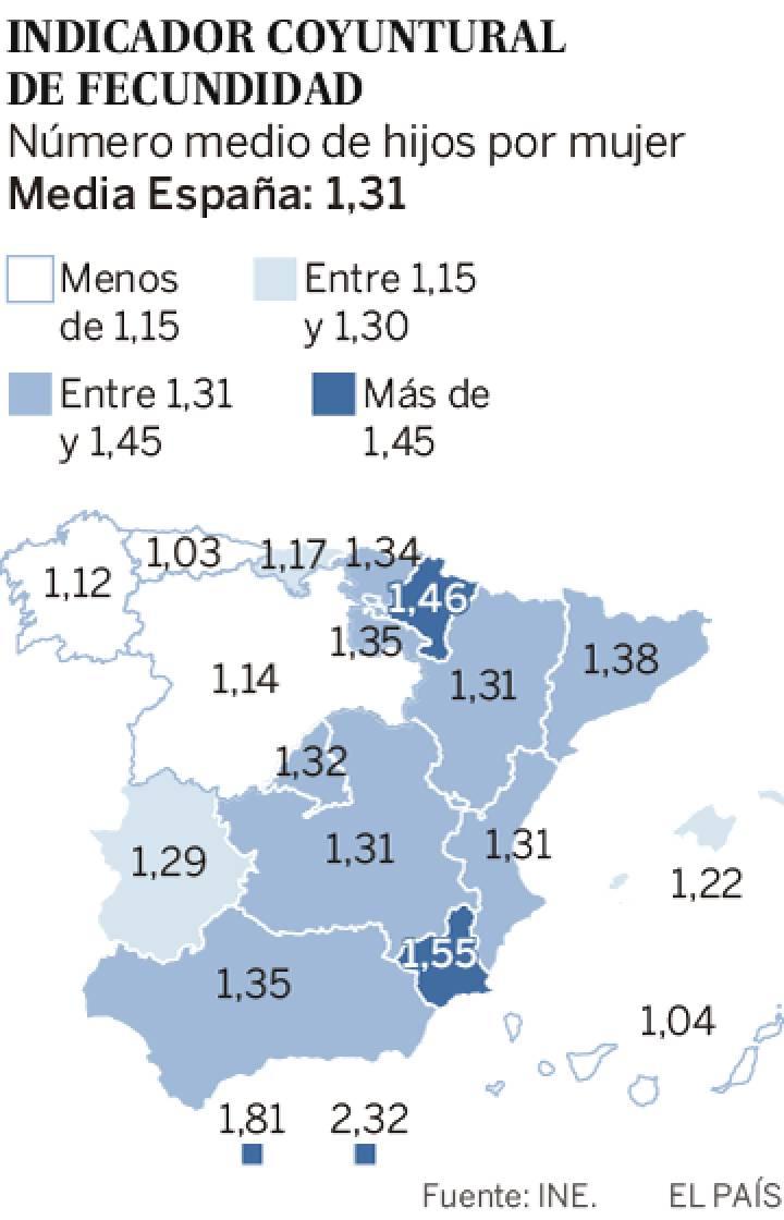 Demografía. España: fecundidad, nupcialidad, natalidad, esperanza media de vida.  - Página 3 1529685918_131220_1529781678_sumario_normal_recorte1