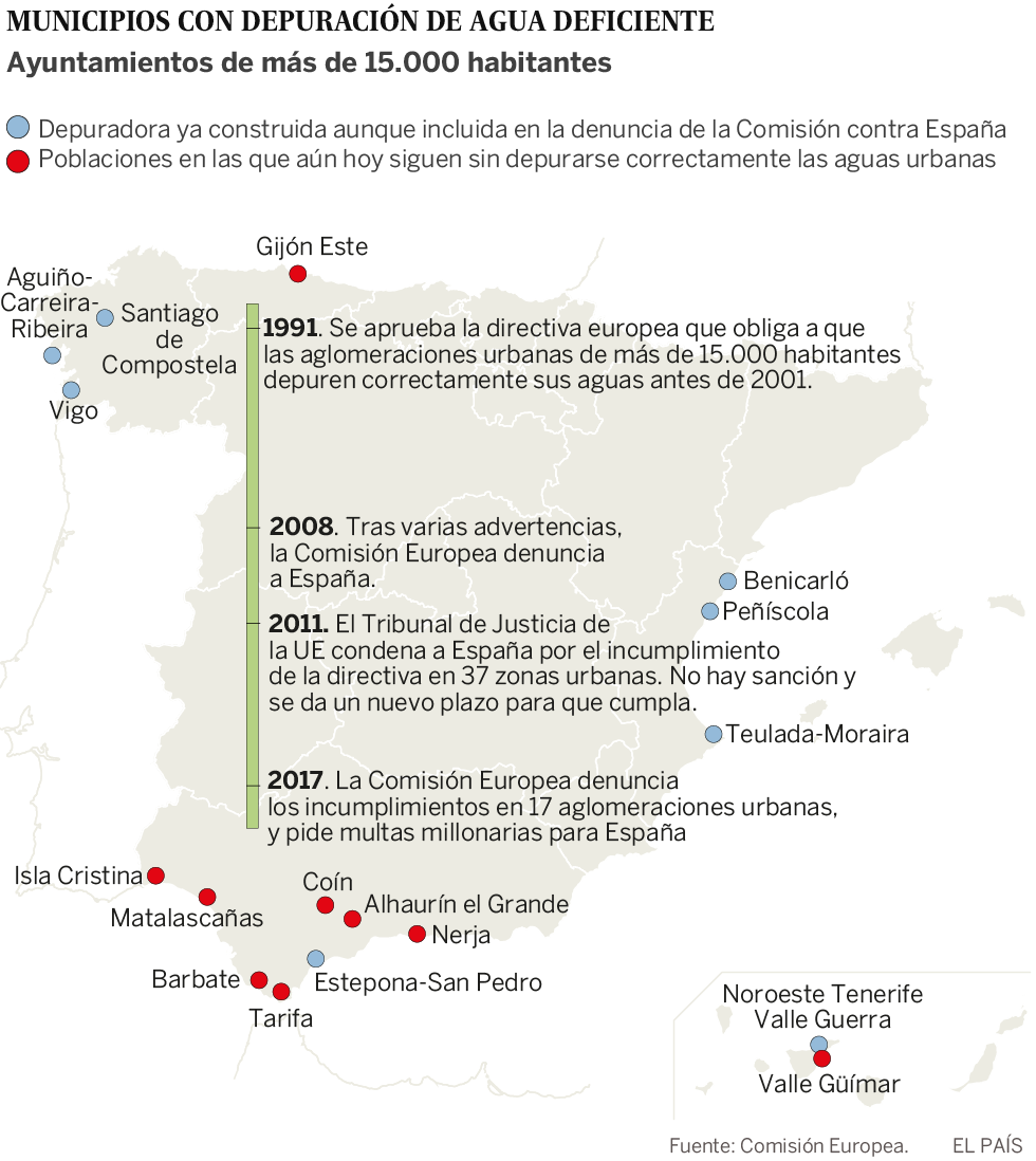 España afronta una multa millonaria por depurar mal las aguas urbanas