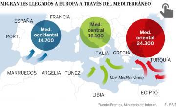 La UE detecta un menor control de los flujos migratorios en Marruecos