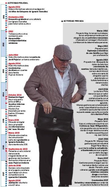 Gráfico: La doble vida del comisario Villarejo