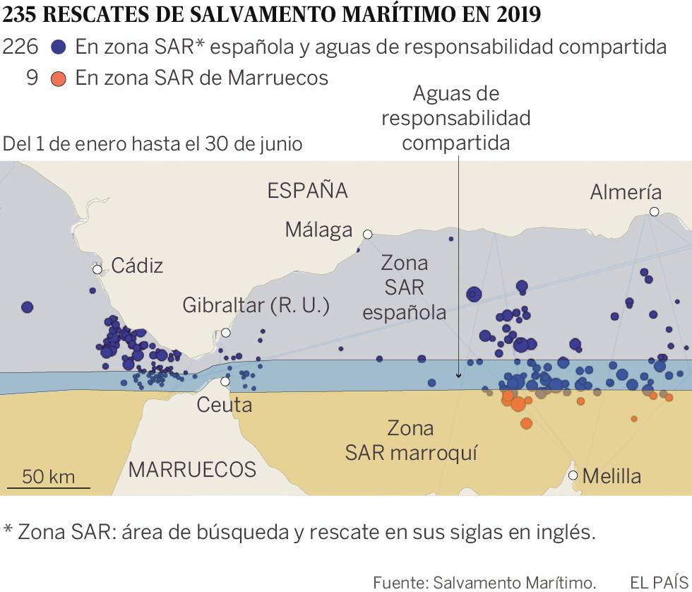 España deja en manos de Marruecos el rescate de pateras en sus aguas