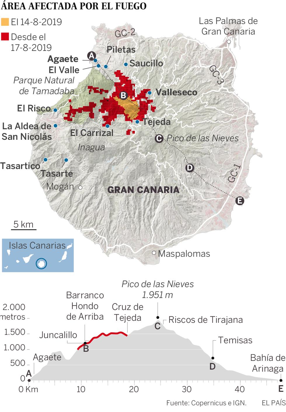El incendio de Gran Canaria pierde fuerza y no entra en la reserva de Inagua