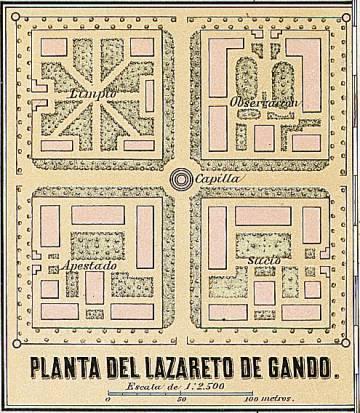 Plano del lazareto de Gando de finales del siglo XIX.