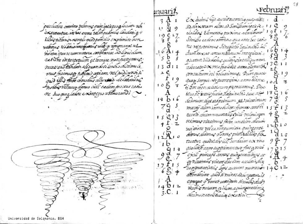 Copia de 1578 de la propuesta de la Universidad de Salamanca de 1515 para modificar el calendario.