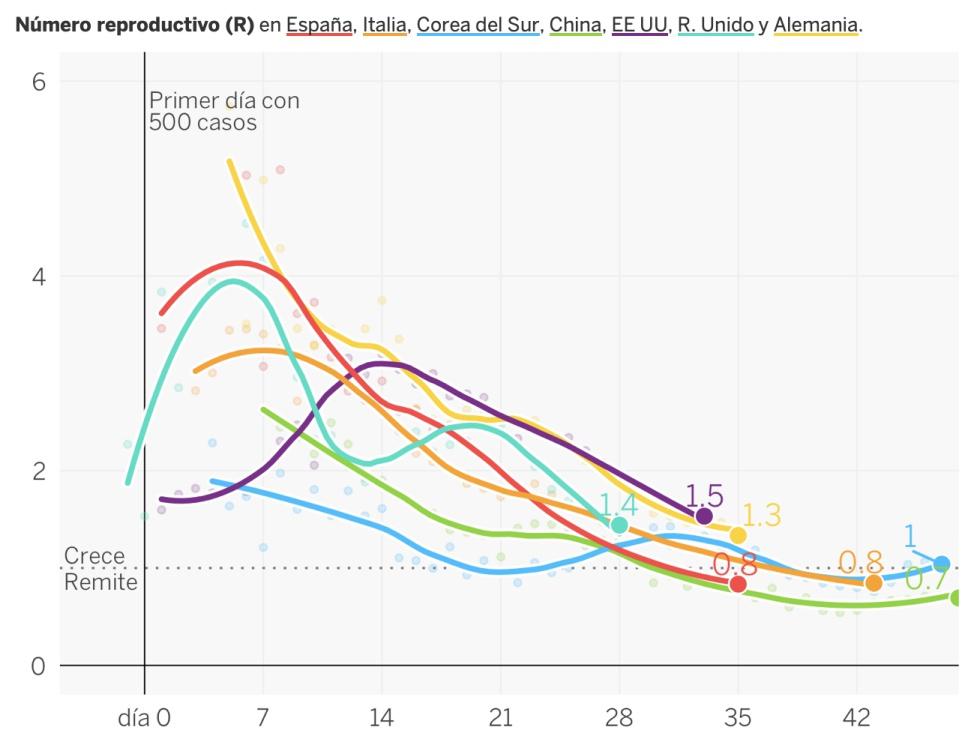 Los números del coronavirus: un pico de muertes tremendo y anormal