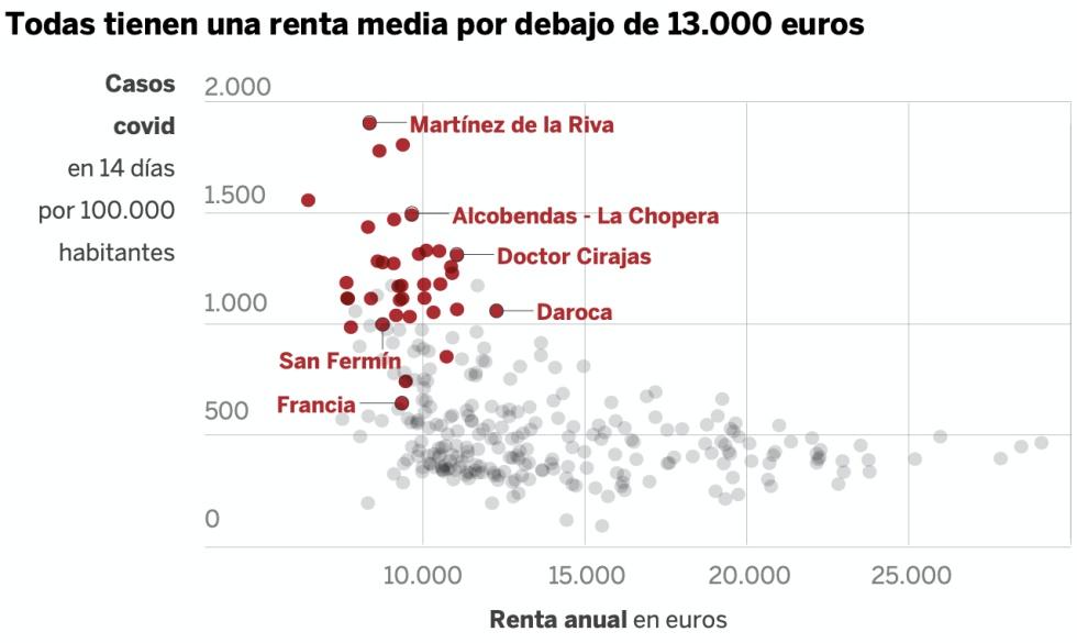 España encabeza la segunda ola en Europa y muchos expertos endurecen sus críticas a la gestión