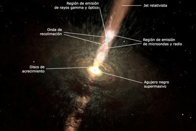 Resultado de imagen de Gran emisión de rayos gamma