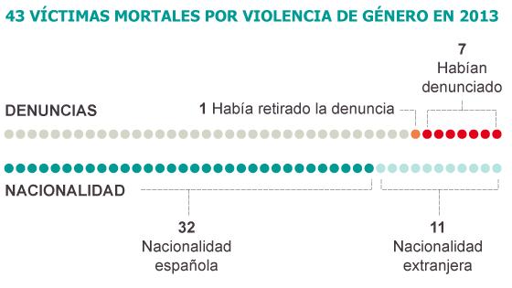 """Asociación No Más Violencia de Género """"José Antonio Burriel"""" 1384459844_538247_1384462069_sumario_normal De maltratador en maltratador"""
