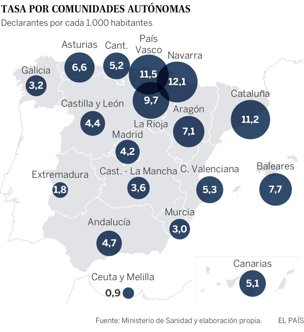 Por qué los españoles apoyan la eutanasia y no hacen testamento vital