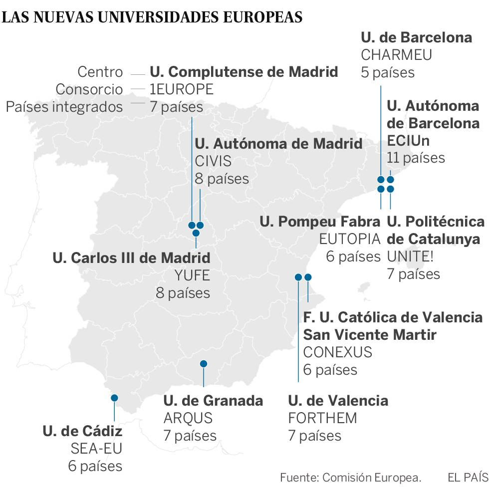 Seleccionadas 11 universidades españolas para los 'supercampus' europeos