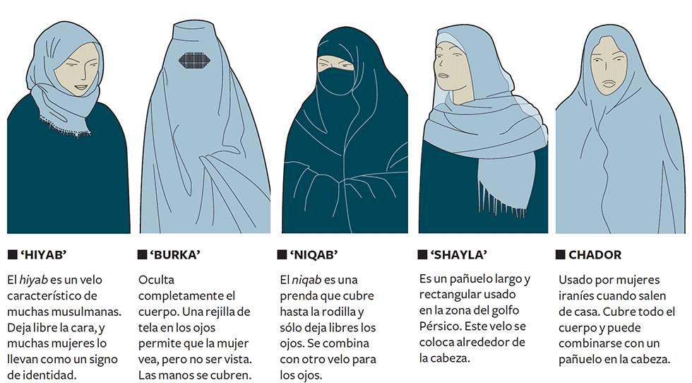 Detenido un matrimonio acusado de maltratar a su hija por no ponerse el 'hiyab'