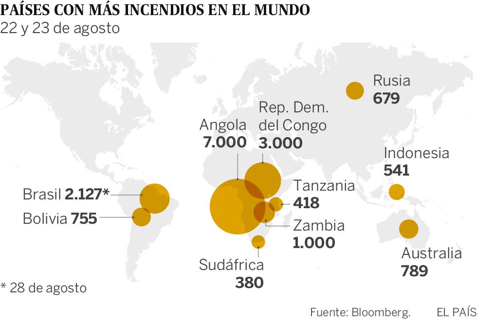 África arde más que la Amazonia