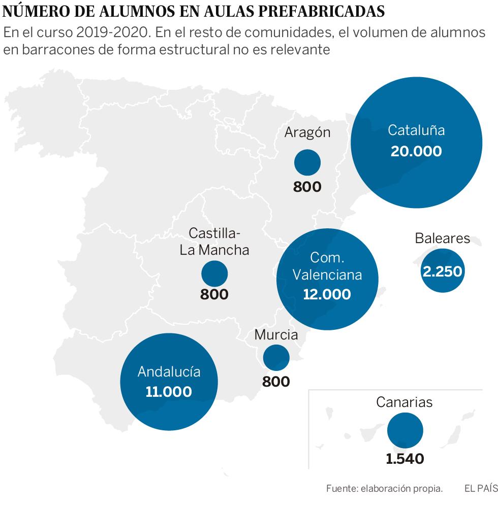 50.000 escolares españoles estrenan el curso en barracones