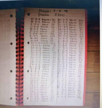 Anotación de los pagos realizados por una mujer para saldar su deuda con Adán.