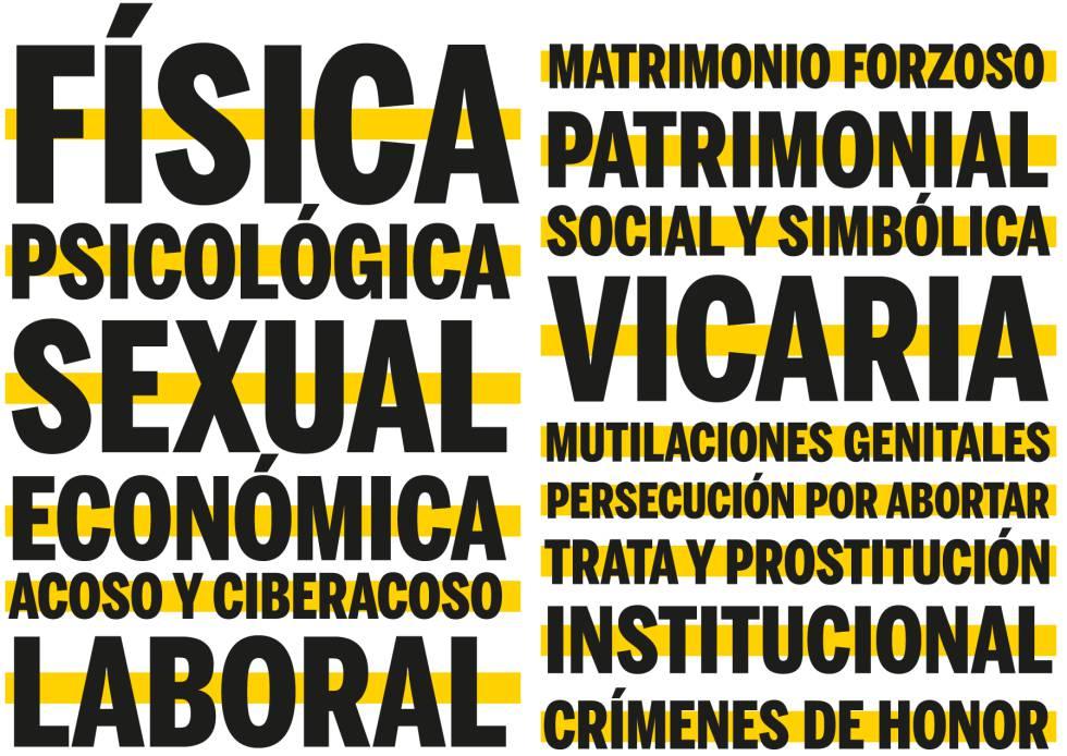 El Mapa De Las Violencias Sociedad El País