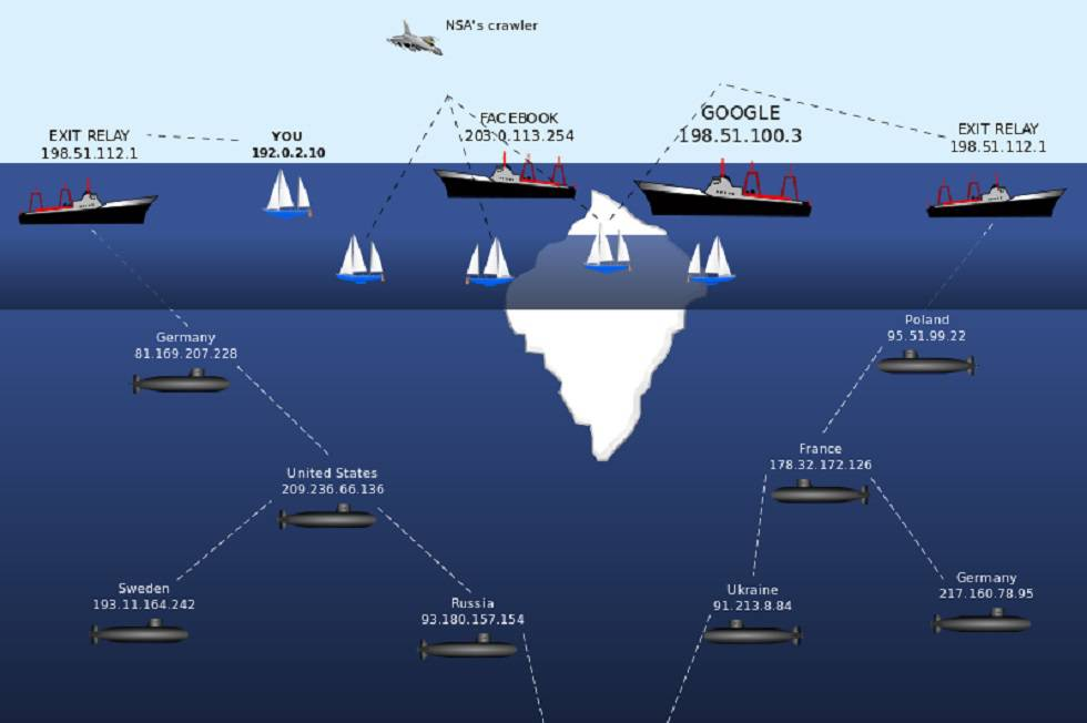241600457 Deep web: Os melhores motores de busca para mergulhar na 'internet oculta'  | Tecnologia | EL PAÍS Brasil