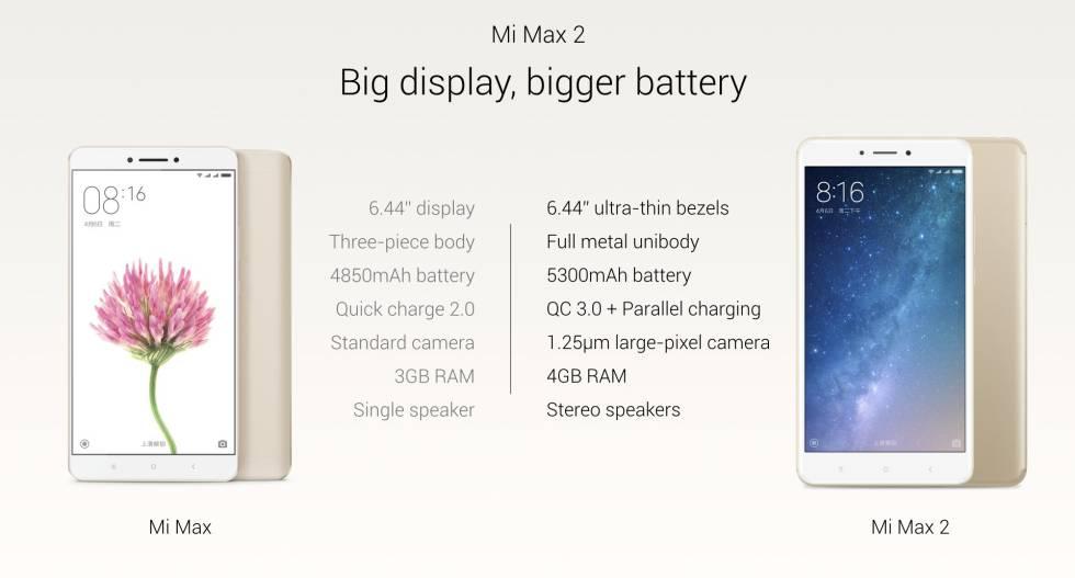 Xiaomi Max 2: una batería enorme para alimentar una pantalla gigante ...