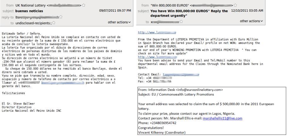 Emails que anuncian que te ha tocado la lotería.