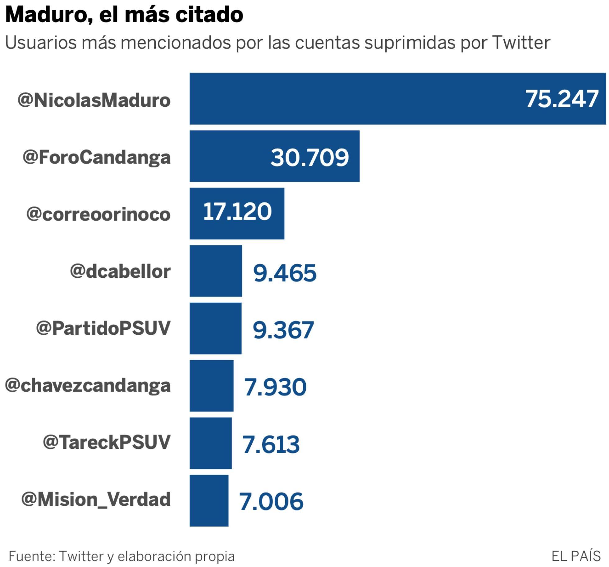 Maduro: Si algo me pasa, ¡retomen el poder y hagan una revolución más radical! - Página 7 1549571078_716504_1549572884_sumario_normal_recorte1