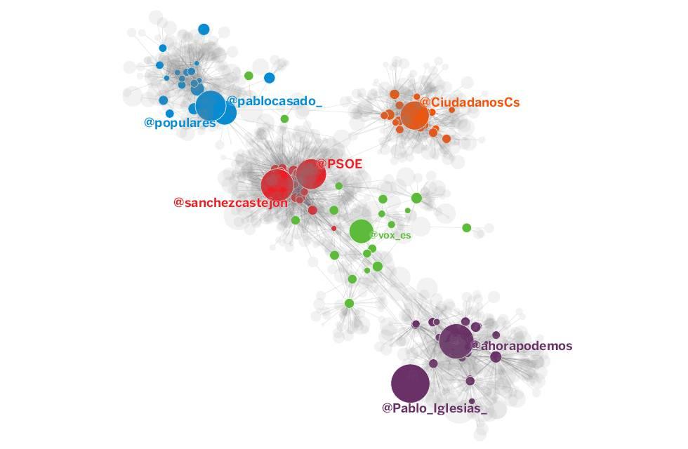 A 200 tuits por hora desde el sofá: quién está detrás de los perfiles políticos más activos de Twitter