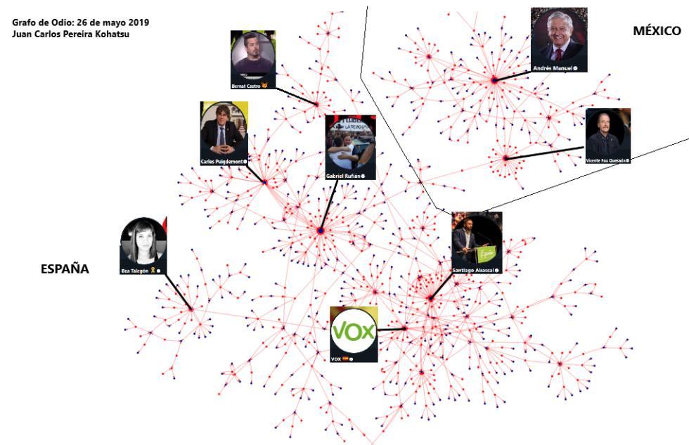 Mapa de odio en Twitter el domingo 26 de mayo, día de las elecciones municipales en España.