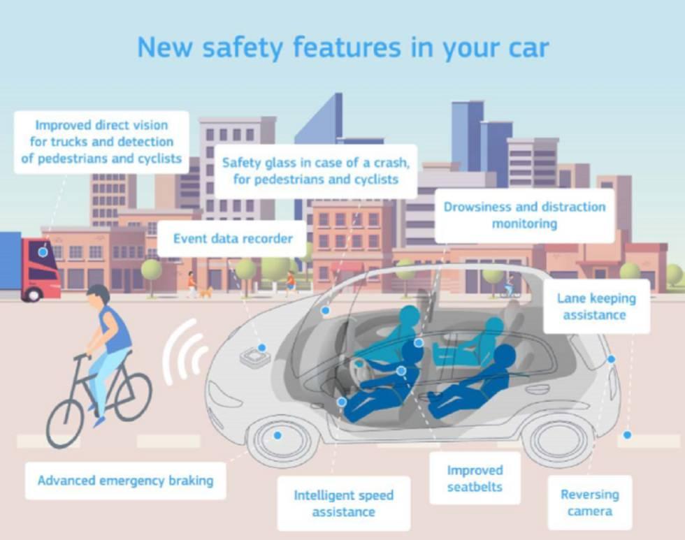 Nuevas medidas de seguridad en los vehículos