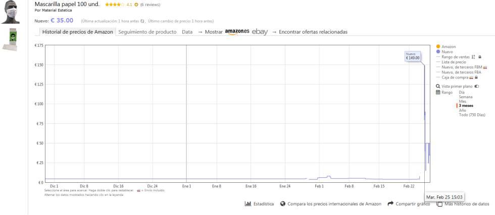 Amazon intenta poner freno a la especulación con el precio de las mascarillas