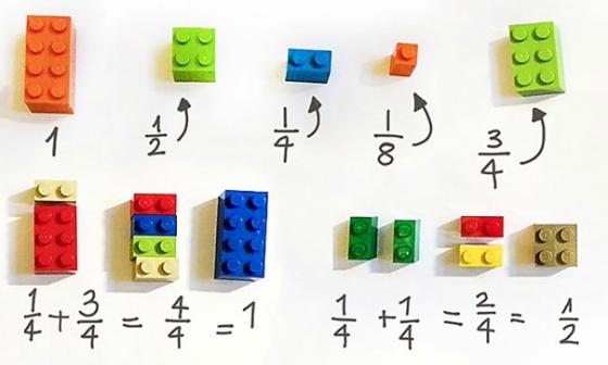 Aprende Matemáticas con Lego: concretando lo abstracto | Verne EL PAÍS