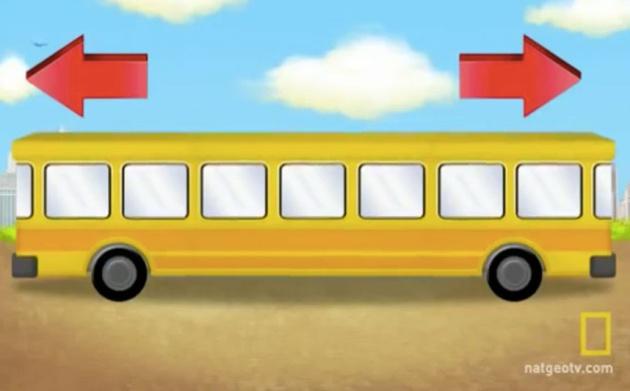 El autobús de la discordia ¿Izquierda o derecha?