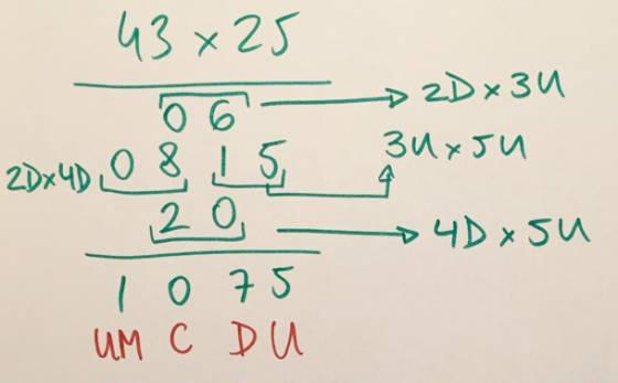 Multiplicaciones de 3 cifras yahoo dating