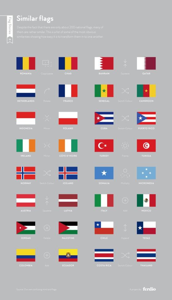 las banderas del mundo