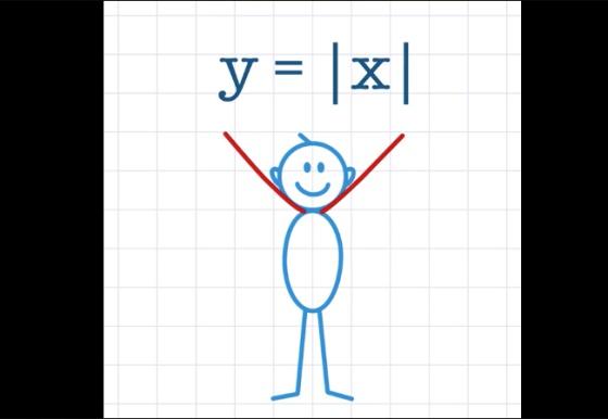 Graficador de funciones trigonometricas online dating