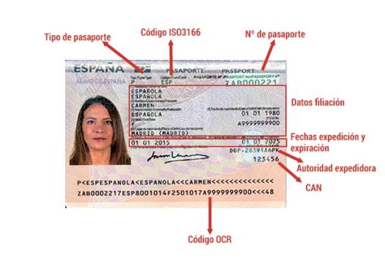 Lo que tu pasaporte dice de ti verne el pa s for Oficinas pasaporte madrid