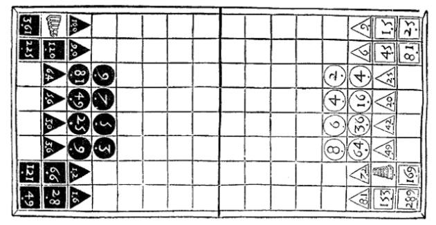 Ritmomaquia El Juego Para Aprender Matematicas Que Tiene 1 000 Anos