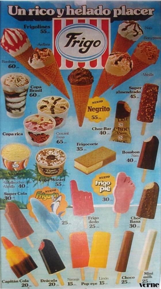 La inflación explicada con los precios de los helados de nuestra infancia