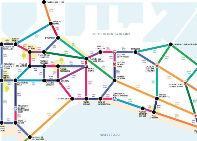 Próxima estación, la plaza de tu barrio: mapas de metro para moverse a pie por tu ciudad