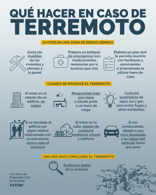 Qué Hacer Cuando Vivimos Un Terremoto Como Los De Granada Verne El País